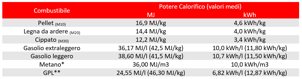 potere-cal1-1.png
